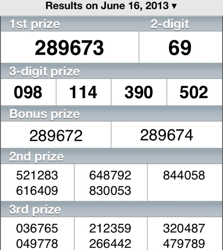 16 june thai lottery full results 69 390 098 114 502 289673