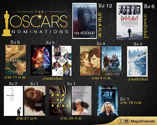 How to Watch the Oscar Nominated Movies in Thailand
